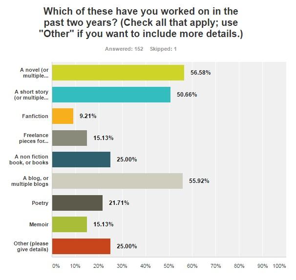 survey-q1