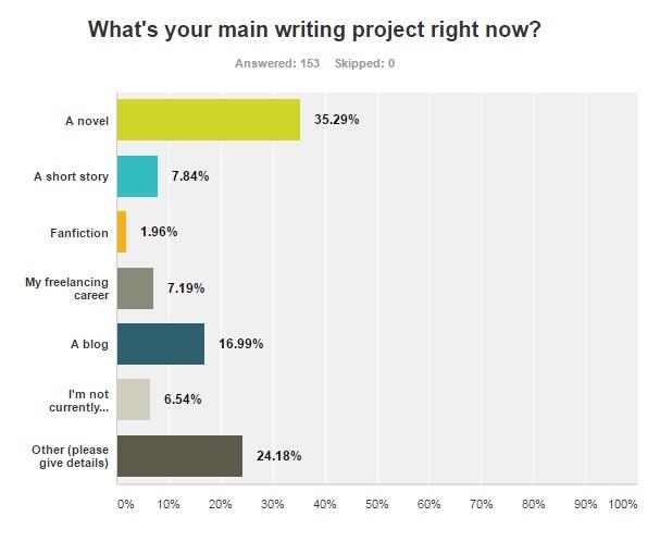 survey-q3