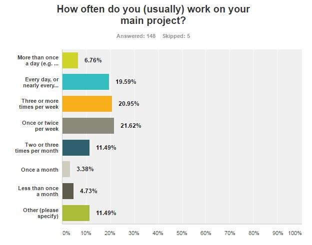 survey-q6